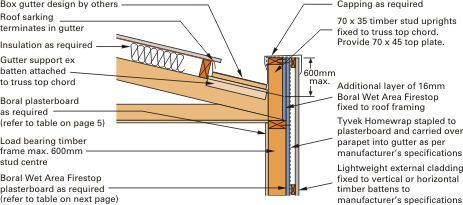 Pin By Daka Boyd On Roof Roof Detail Box Gutter Architecture Details