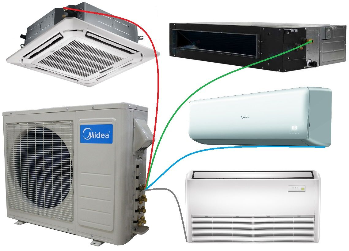 small resolution of midea wiring diagram wiring diagram structuremidea wiring diagram wiring diagram mega midea vrf wiring diagram midea