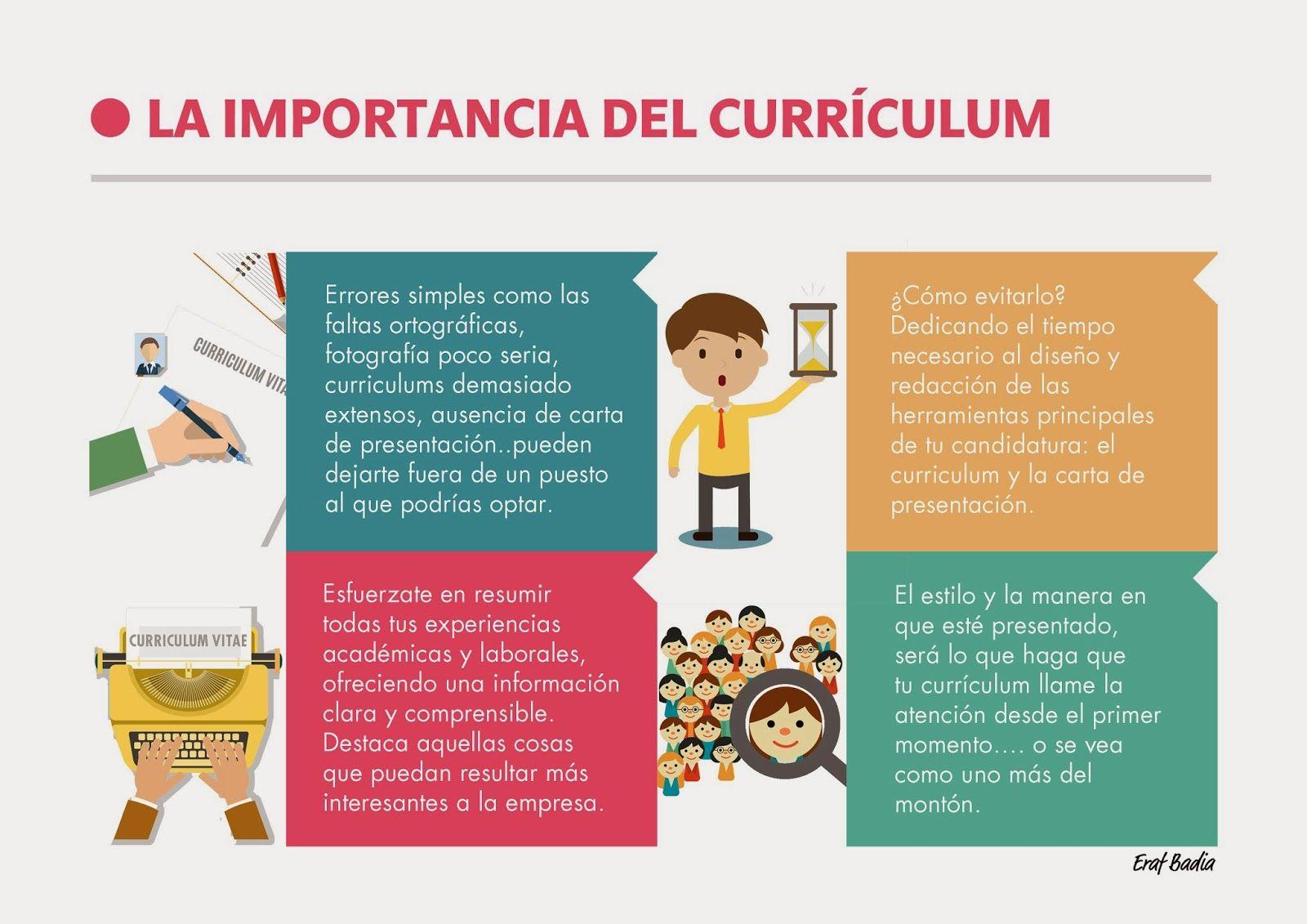 El currículum vitae en la búsqueda de empleo | Trabajo | Pinterest ...