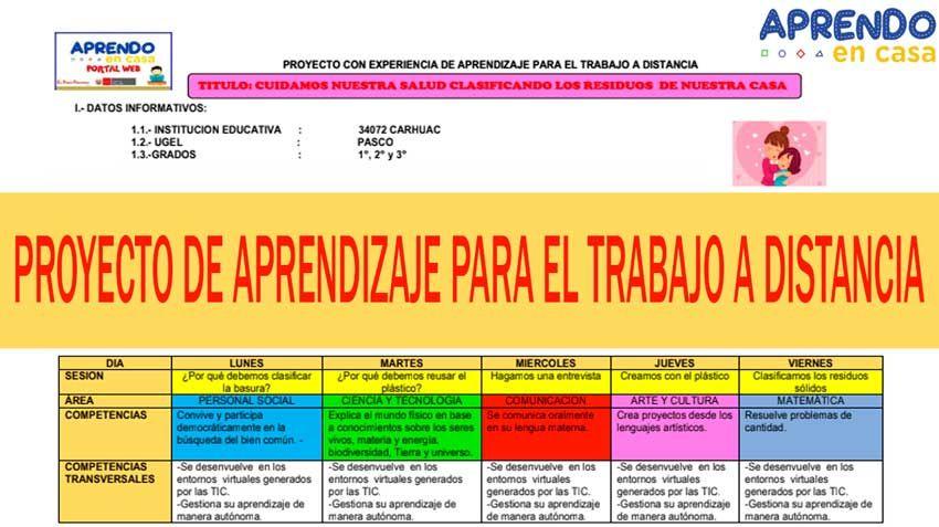 Modelo De Proyecto De Aprendizaje Para El Trabajo A Distancia Julio Editable Planificacion Curr Planificación Curricular Aprendizaje Proyectos De Educacion