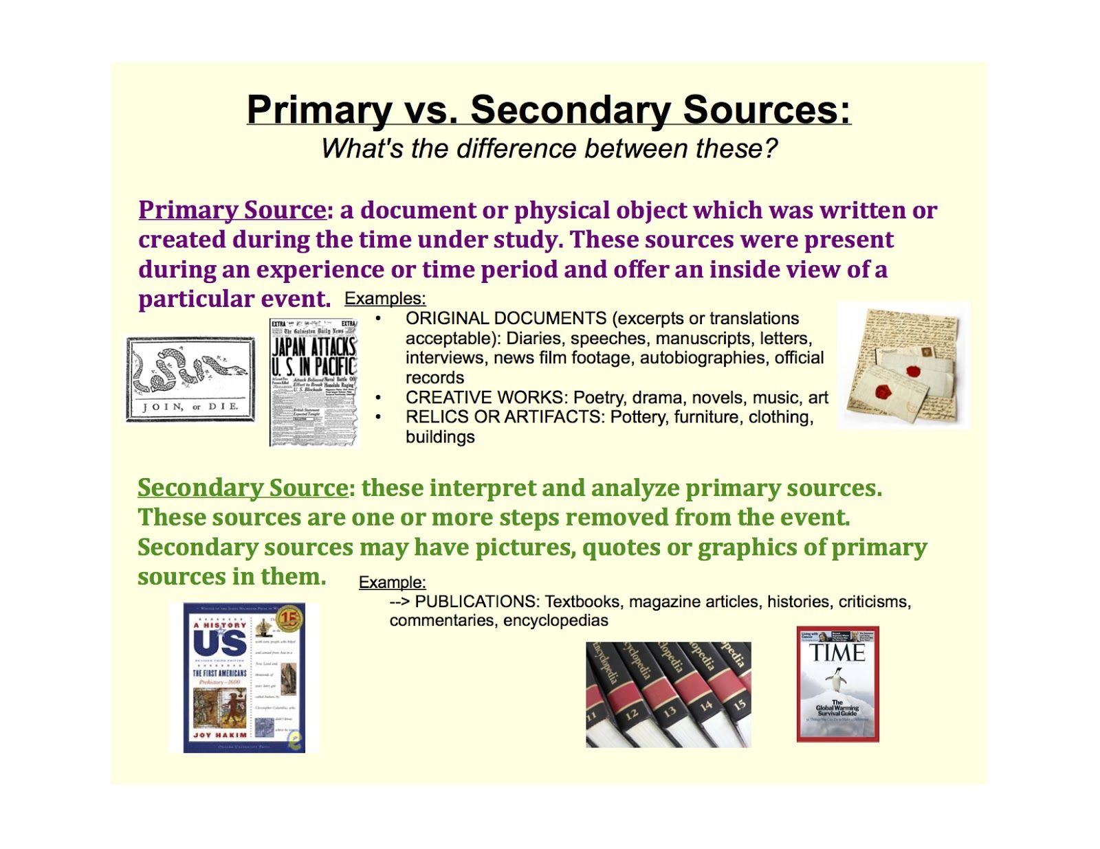 Mrs. Mooney's Teaching World: Primary vs. Secondary Source Museum Hunt