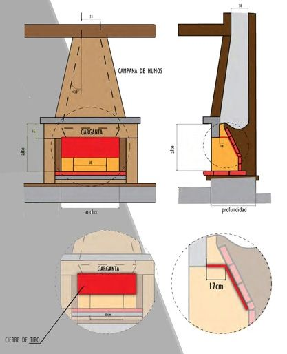 Poder calor fico de las chimeneas ecol gicas decofuego Planos de chimeneas de lena