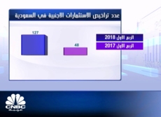عدد رخص الاستثمار الأجنبي في السعودية يرتفع 264 في الربع الاول 2018 ارتفع عدد تراخيص الاستثمار الأجنبي في السعودية خلال ا Boarding Pass Mobile Boarding Pass