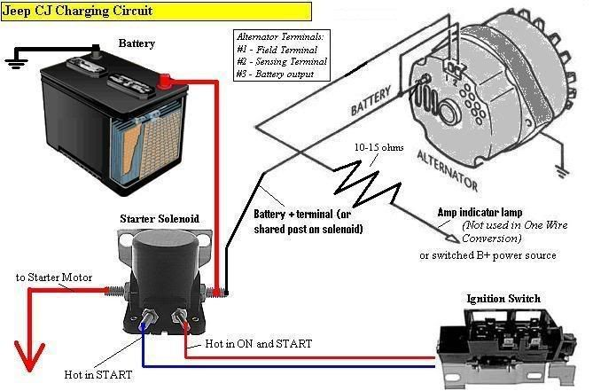 alternator diagram for hyster forklift | 3 Wire Alternator