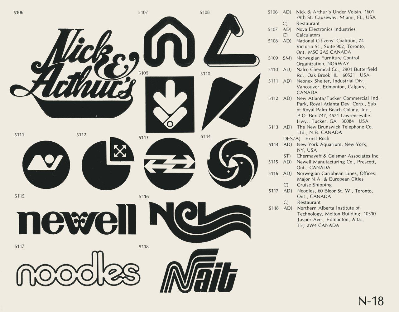 Logos of the 20th century Графический дизайн типография