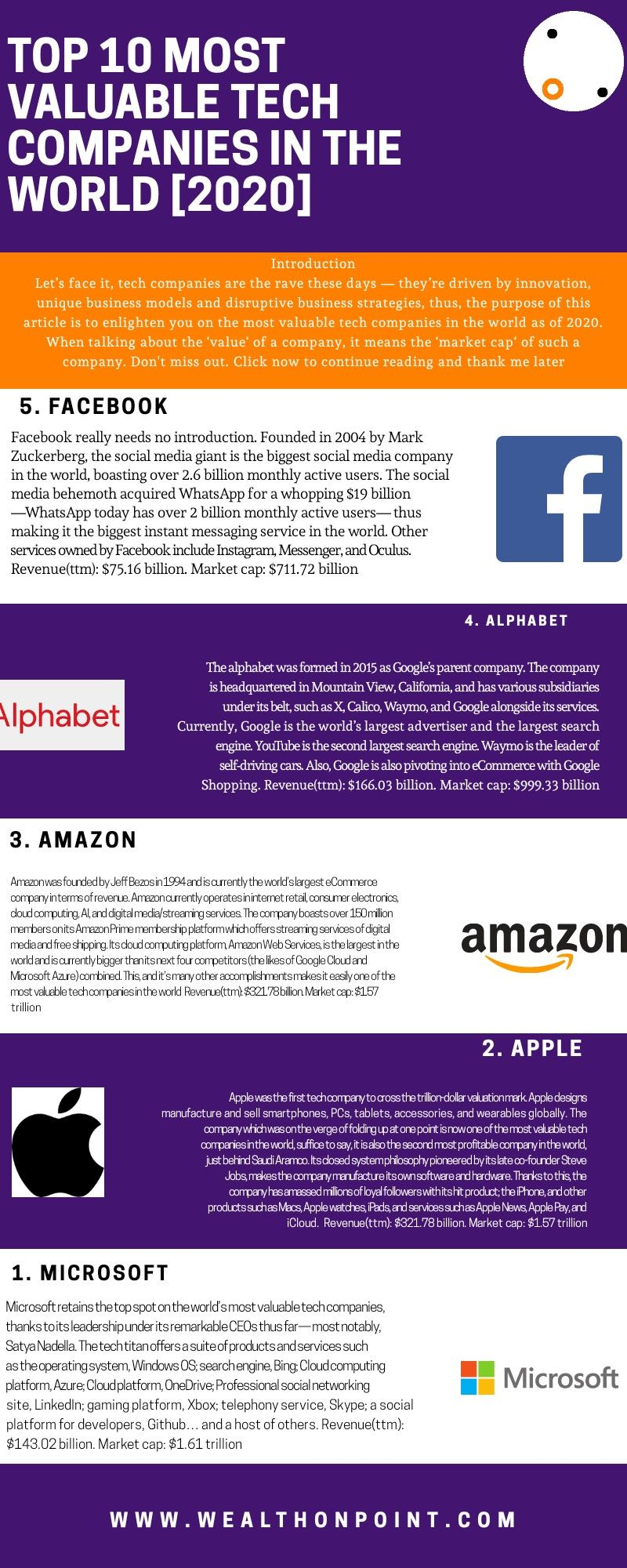 Top 10 Most Valuable Tech Companies In The World 2020 In 2020 What Is Marketing Cloud Computing Platform Tech Companies