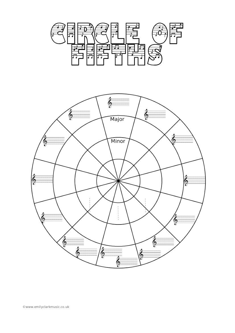 circle of fifths chart printable sketch coloring page