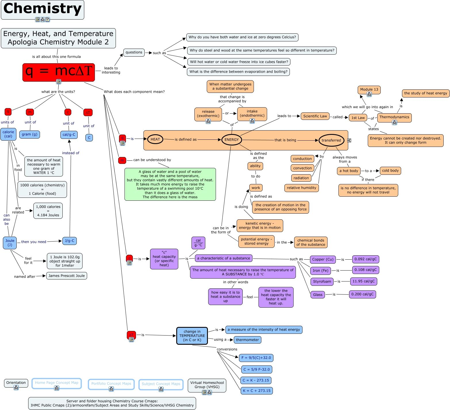 Origin: Graphing and Analysis for Chemistry