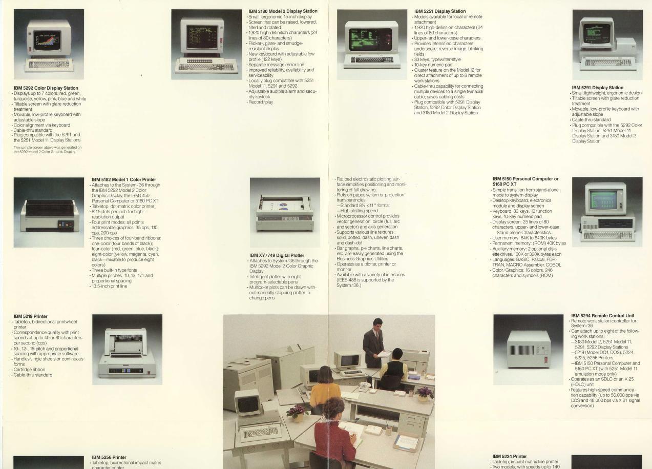 ibm :: system36 :: System 36 Brochure : Free Download