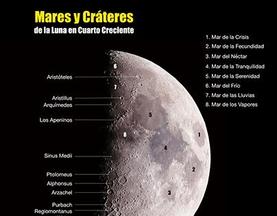 Mares y Cráteres de la Luna en Cuarto Creciente http://be.net ...