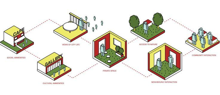 P3 Housing Project