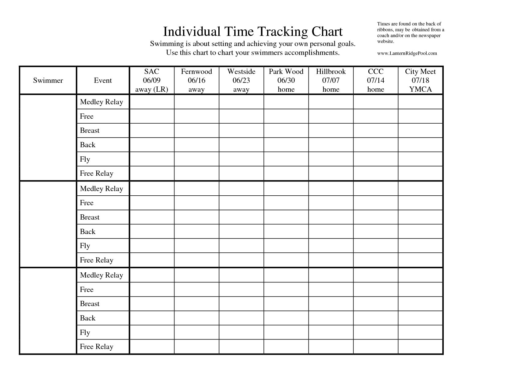 Time Management Charts Templates Time Management Charts Templates How To Use In 2020 Weekly Planner Template Weekly Schedule Template Excel Time Management Worksheet