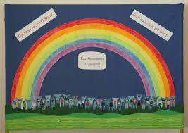 Erstkommunionvorbereitung Zum Thema Regenbogen
