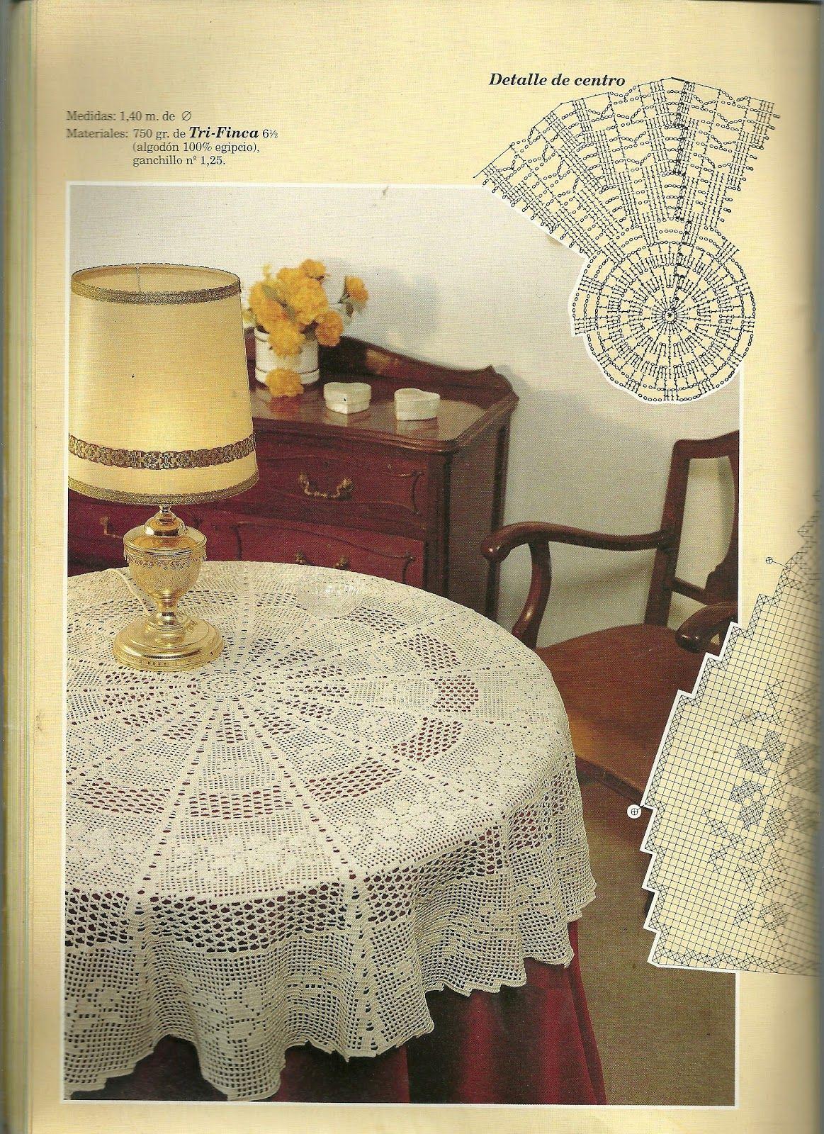 مفارش كروشية للسفرة مفرش كروشية دائري طريقة مفرش كروشية بترونات مفارش كروشية Table Cloth Crochet Tablecloth Pattern Crochet Tablecloth