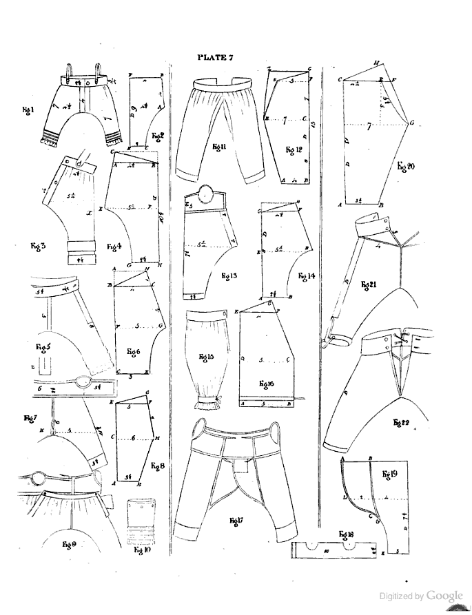 Schnittdiagramm für 7 verschiedene Damen-Unterhosen, aus \