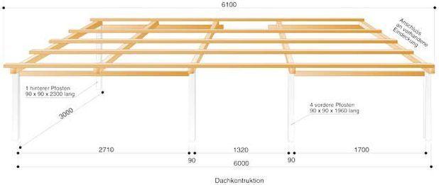 terrassen berdachung selber bauen matze pinterest terrasse berdachung terrasse und. Black Bedroom Furniture Sets. Home Design Ideas