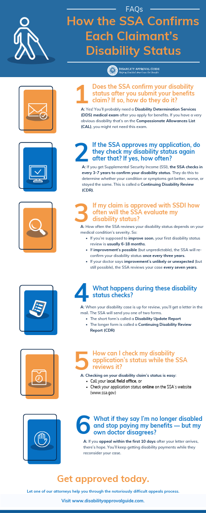 Click On The Image To View The High Definition Version Create Infographics At Htt Social Security Disability Benefits Disability Help Social Security Benefits