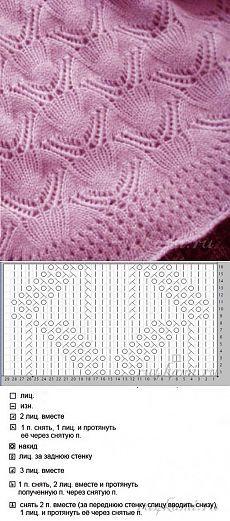 вязание спицами узоры спицами вязание ручное вязание и детское