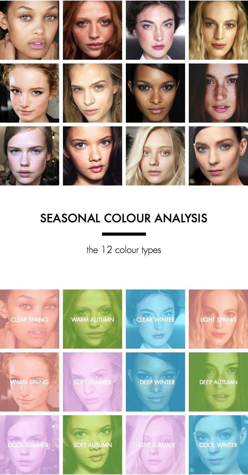 Colour Analysis Part III: How To Use Your Colours