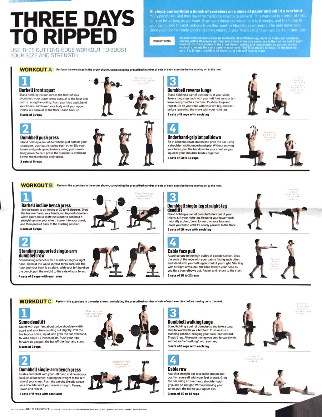 Three Days To Ripped Full Body Workout Routine Spartacus Workout Ripped Workout
