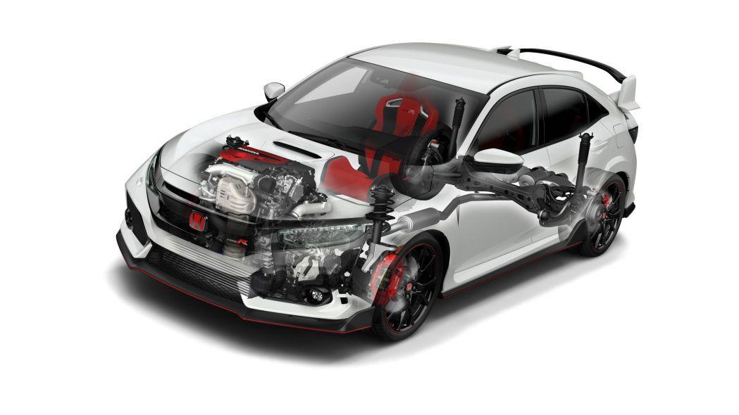 2019 Honda Civic Type R Nov 19, 2018 Photo Gallery | Honda ...