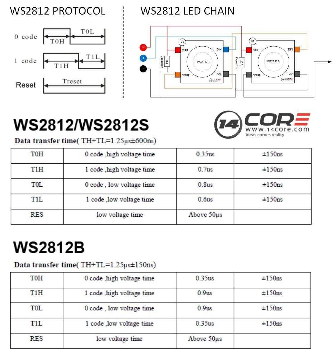 Pin Di Ws2812