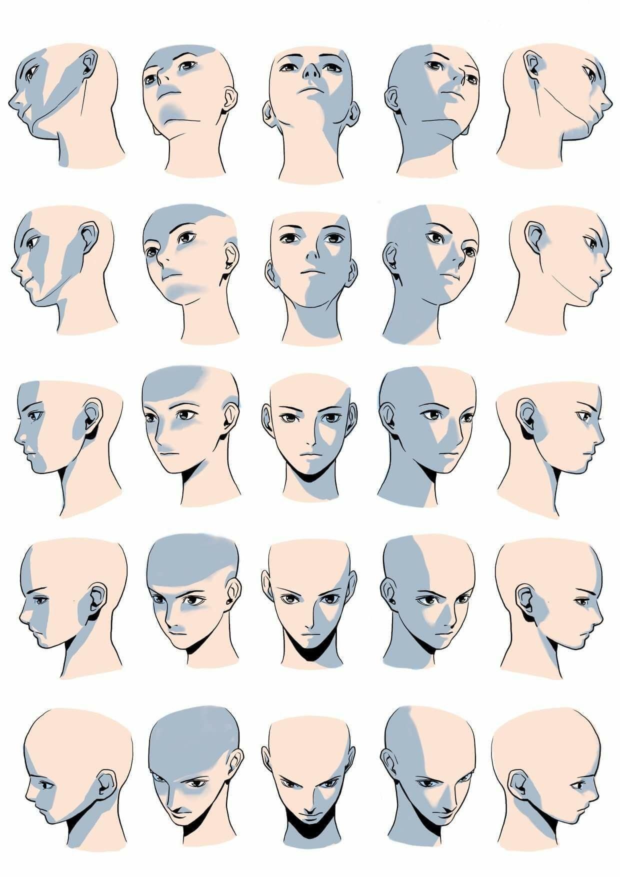 Belajar sketsa Gambar tubuh, Gambar wajah, Menggambar kepala