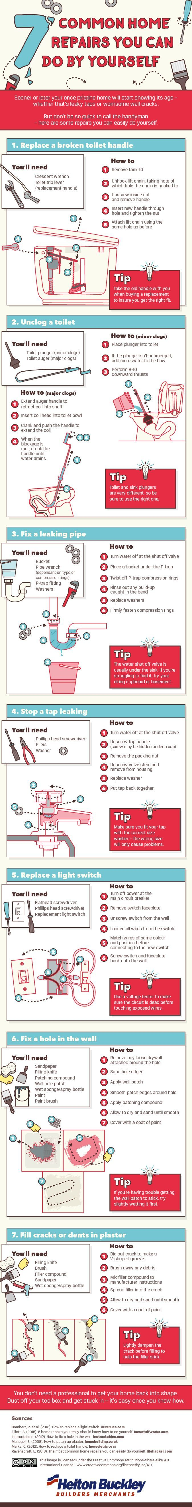 7 common home repairs you can do by yourself infographic 7 common home repairs you can do by yourself solutioingenieria Images