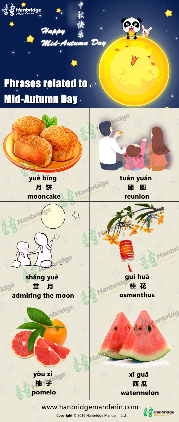 Learn chinese phrases about mid autumn festival with hanbridge learn chinese phrases about mid autumn festival with hanbridge mandarin kristyandbryce Choice Image