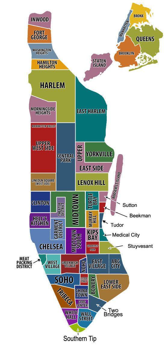 Neighborhoods In Manhattan