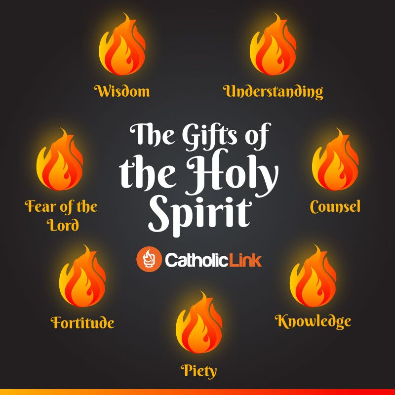 Infographic the 7 gifts of the holy spirit holy spirit