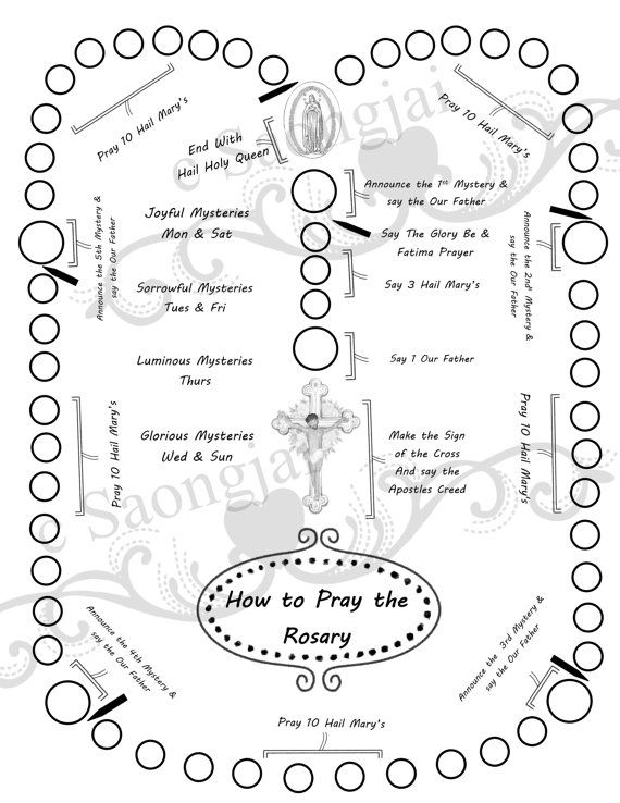How To Pray The Rosary Coloring Page Pdf By Saongjai On Etsy Religion