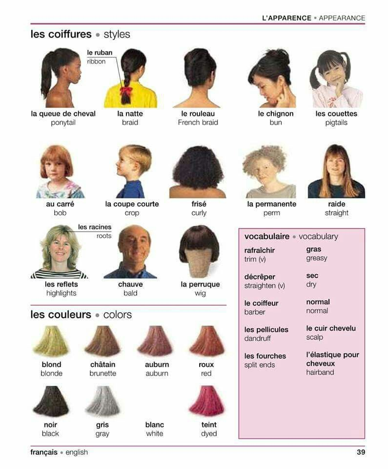 39 Les Coiffures French Teaching Pinterest La Coiffure