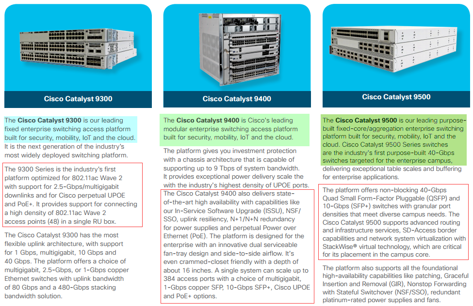 The New Catalyst 9000 Switches Simplify IoT & Cloud
