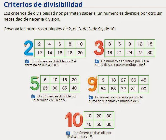 imagenes de divisibilidad, numeros primos y compuestos ...