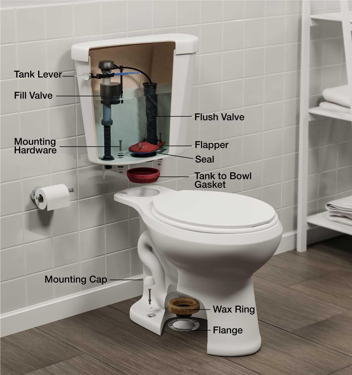 Toilet Parts Gray Bathroom Accessories Home Depot Bathroom Simple Bathroom Remodel