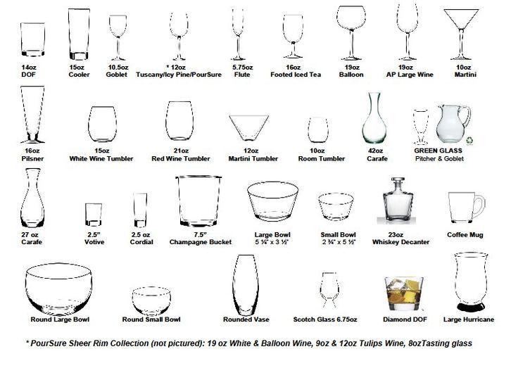 liqueur glasses types - Google Search