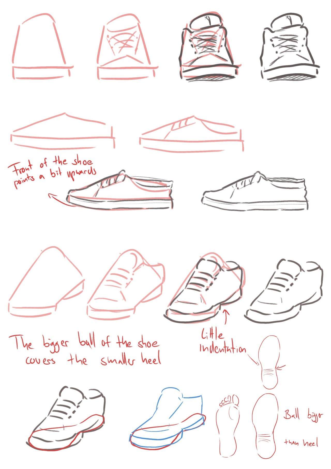 Library of Drawing Tutorials and References