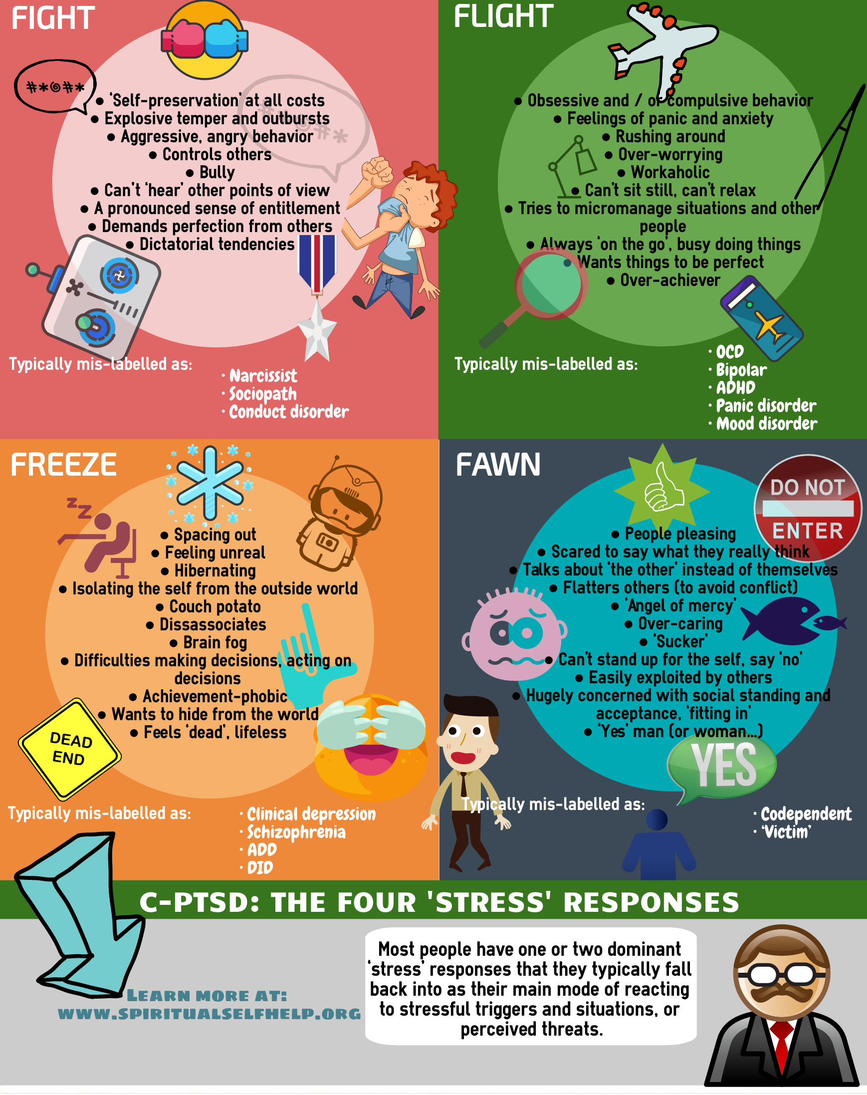 Pin On Emotions Mental Health