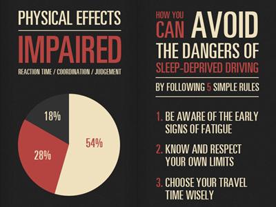 Drowsy Driving Brochure 2 Drowsy driving, School stress