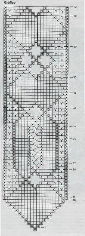 Crochet: napkins. | Crochet | Croché, Ganchillo y Mesas