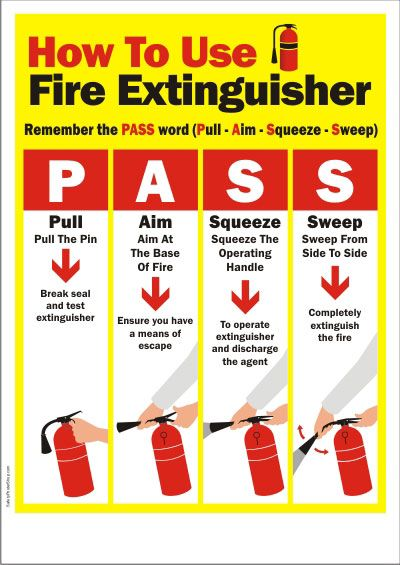 Fireextinguisher Pass Qaqcsafety Safety Posters Safety