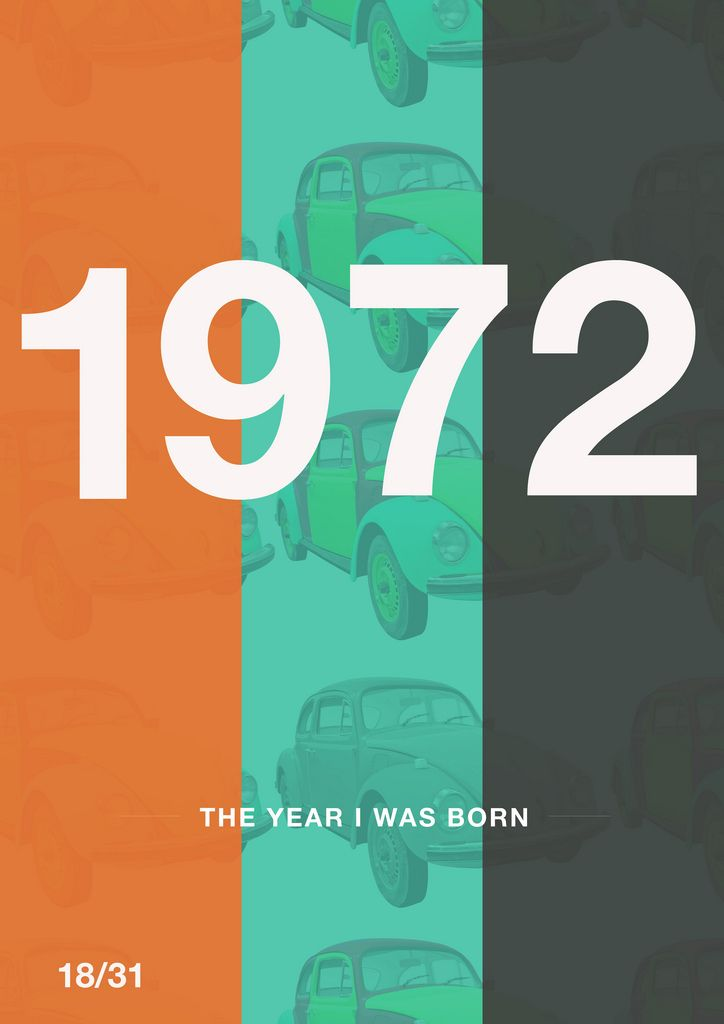 1972 Year I Was Born Childhood Memories Graphic Design Blog Childhood
