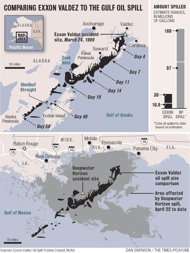 1989 exxon valdez oil spill notes [7] [8] in 1989, the exxon valdez oil spill was listed as the 54th largest spill in history carrier the tanker was 301 meters long, 51 meters wide, 26 meters depth (987 ft x 166 ft x 88 ft), with a deadweight of 214,861 long tons and a full-load displacement of 240,291 long tons.