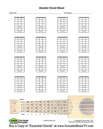 Blank Ukulele Neck Diagram Bing Images Ukulele Ukulele Chords