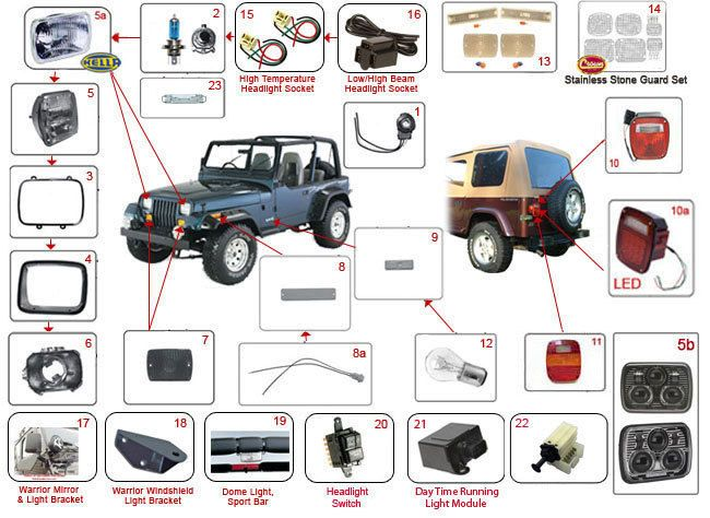 Interactive Diagram Jeep Wrangler Lights Yj Lights 87 95 Morris 4x4 Center Jeep Wrangler Jeep Wrangler Lights Jeep Yj