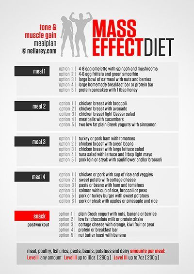 A simple eating plan to lose weight