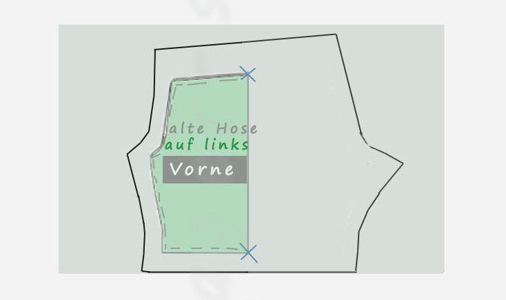 Schnittmuster erstellen Hose - Kopieren der Vorderseite ...