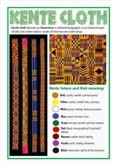 Kente Cloth Coloring Page Art Multicultural Projects K 8