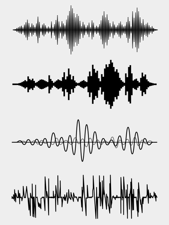 Vector sound waves by Microvector on @creativemarket | The